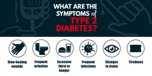 Common type 2 diabetes symptoms